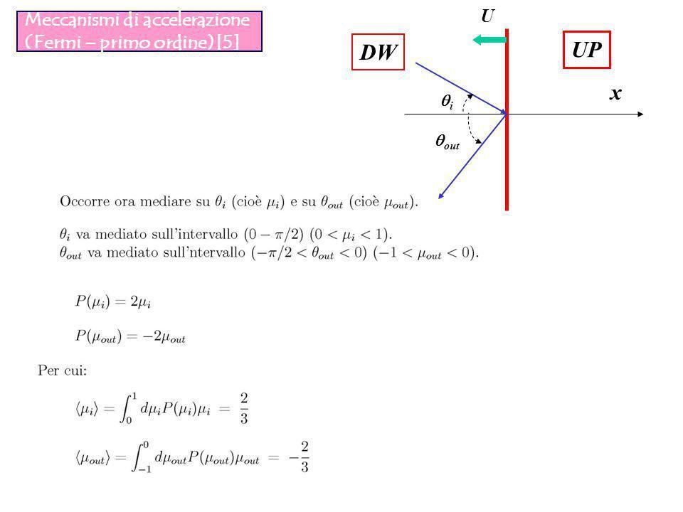 Meccanismi di accelerazione (Fermi – primo ordine)[5]